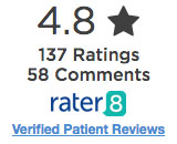 Patients give a highly satisfied 4.6 rating for Dr. Michael Gilmore